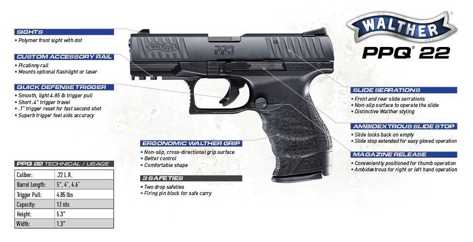 Walther PPQ 22LR Caliber Handgun